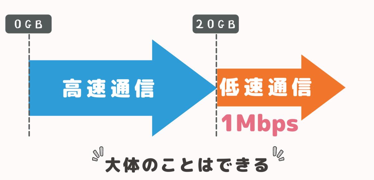 f:id:otokonobiyo:20210916222423p:plain