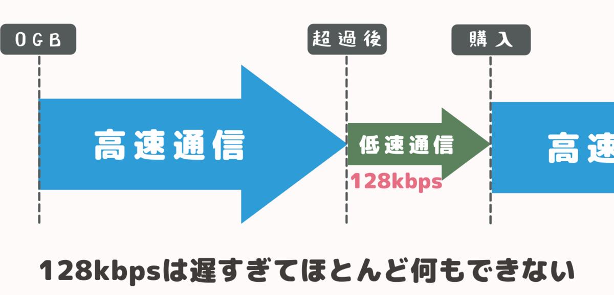 f:id:otokonobiyo:20210916222441p:plain