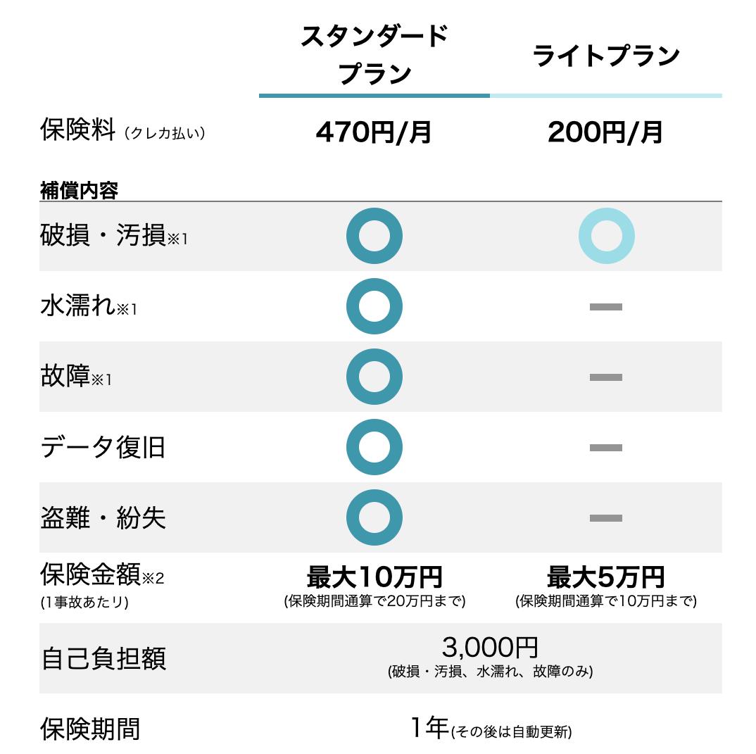 f:id:otokonobiyo:20210918091939p:plain