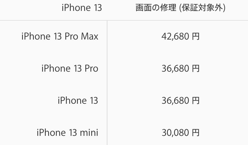 f:id:otokonobiyo:20210918092406p:plain