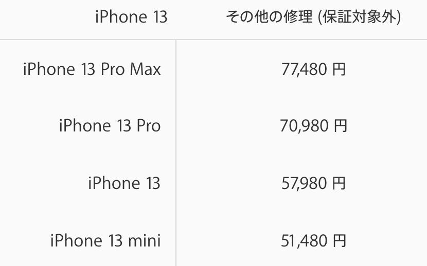 f:id:otokonobiyo:20210918092418p:plain