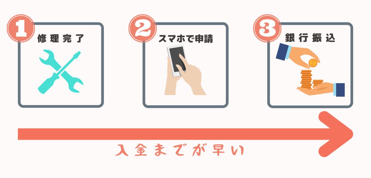 f:id:otokonobiyo:20210918140158p:plain