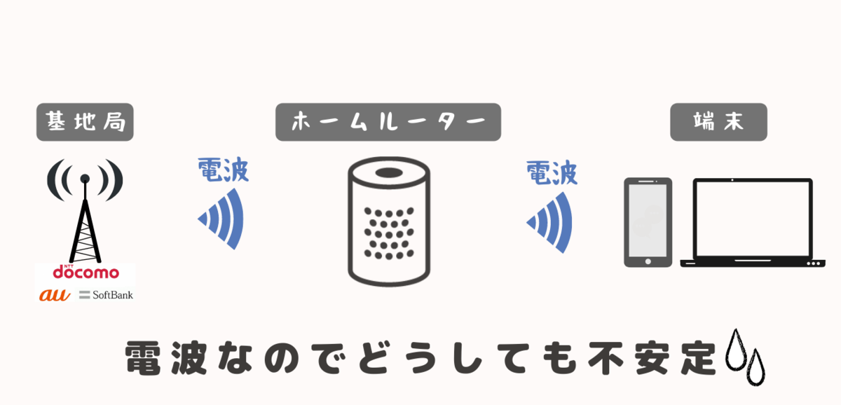 f:id:otokonobiyo:20210918212052p:plain