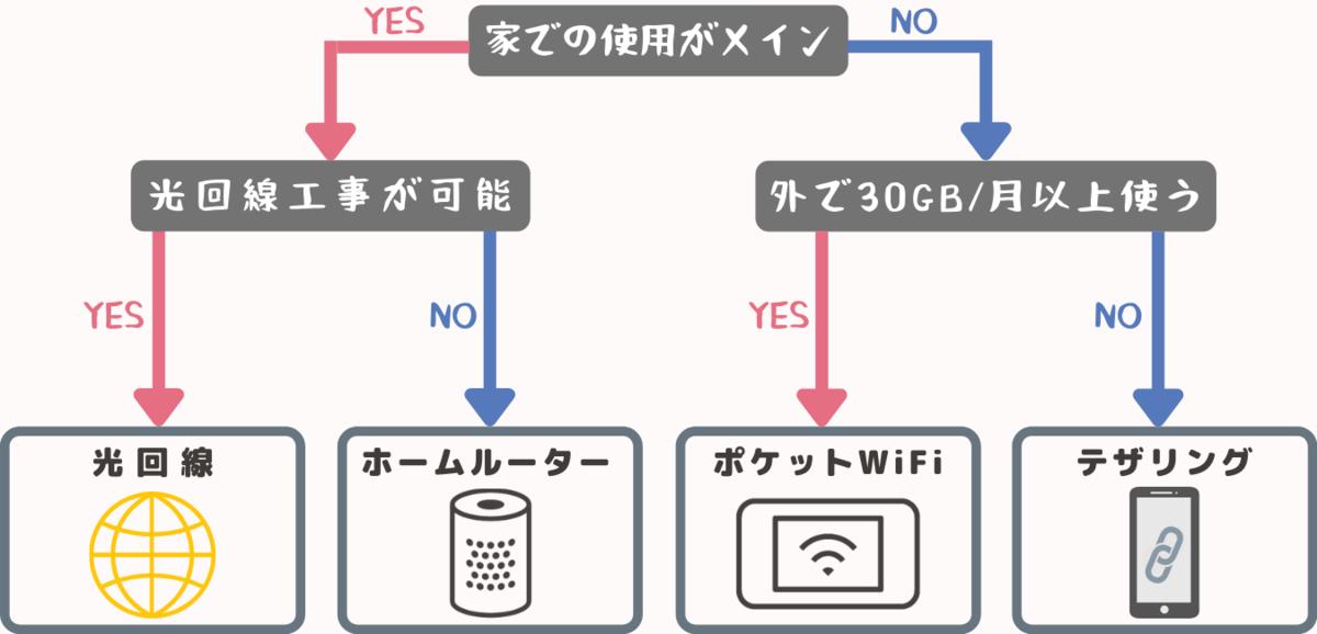 f:id:otokonobiyo:20210919105103p:plain