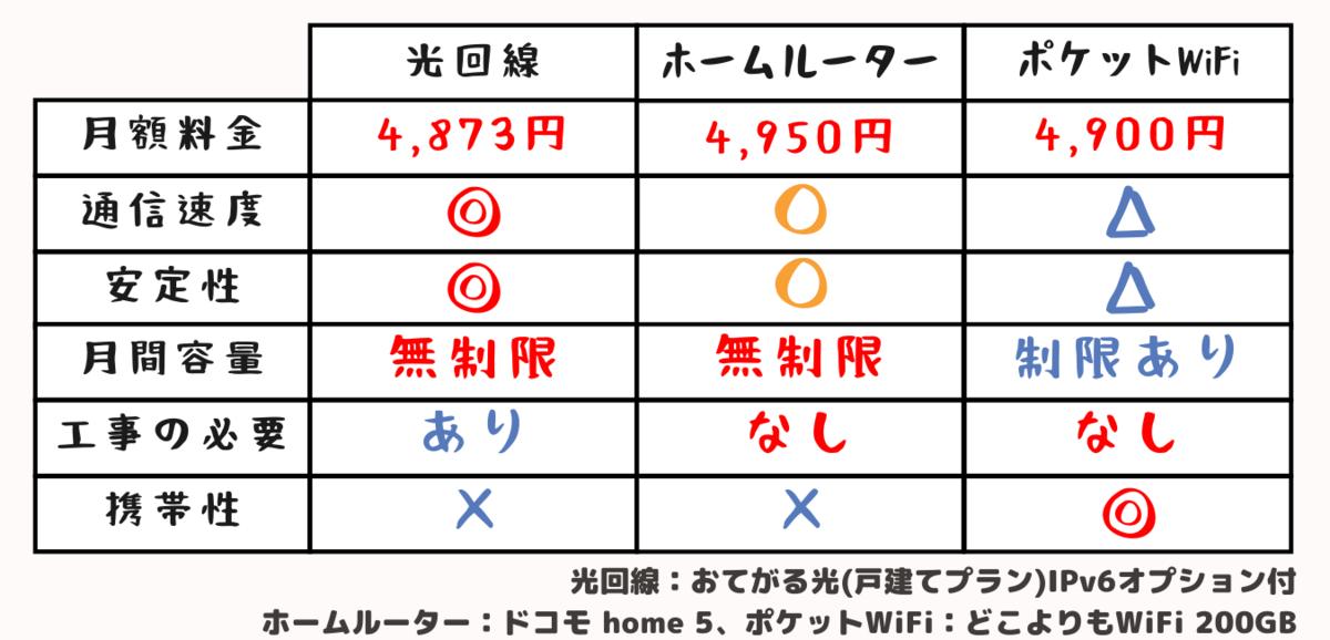 f:id:otokonobiyo:20210919111446p:plain