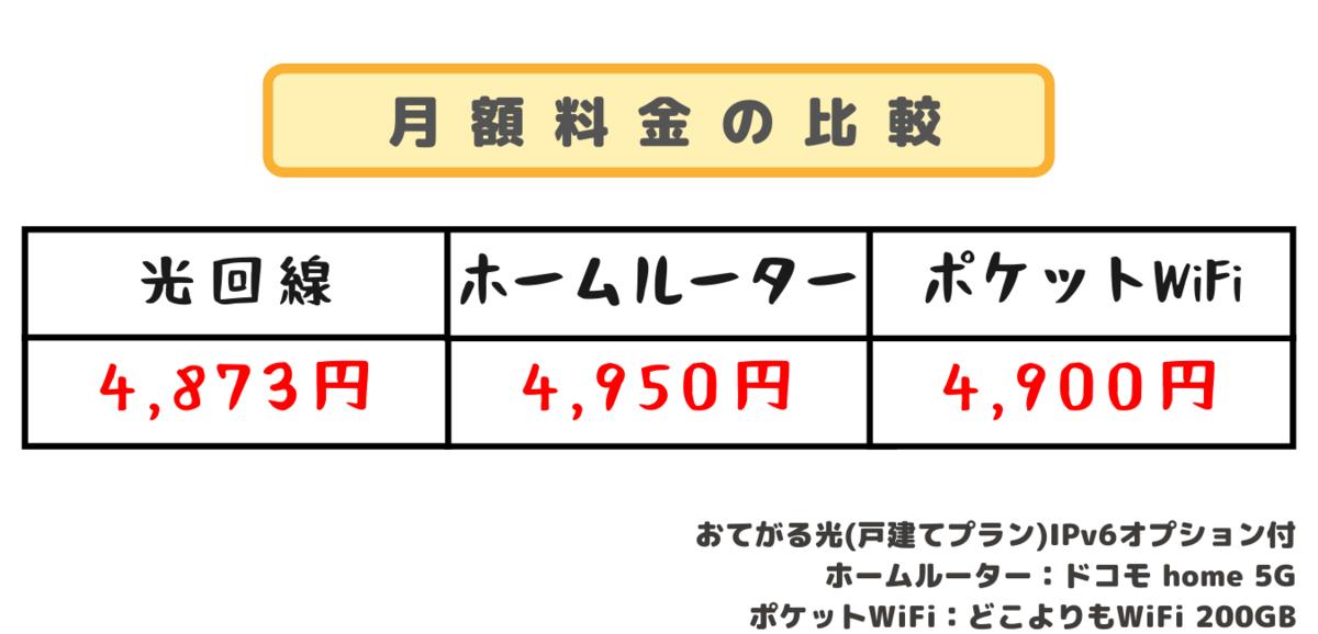f:id:otokonobiyo:20210919111450p:plain