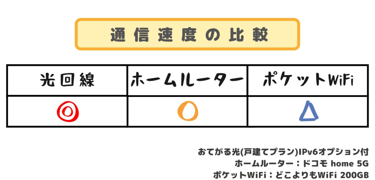 f:id:otokonobiyo:20210919111455p:plain