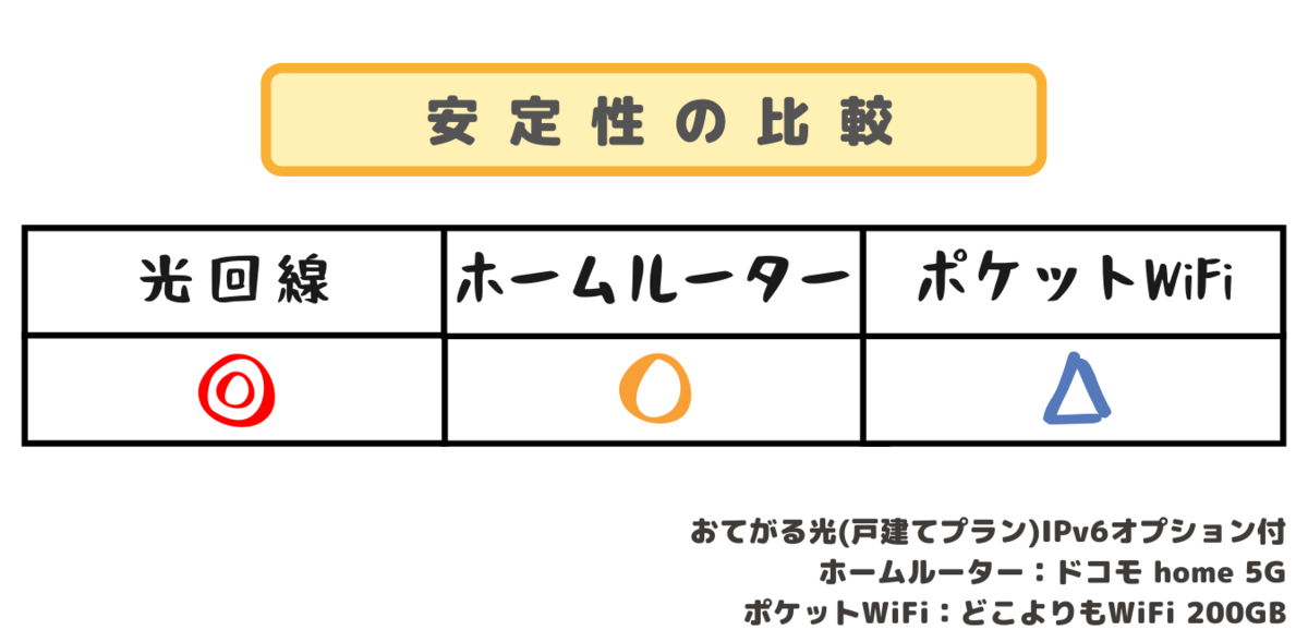 f:id:otokonobiyo:20210919111458p:plain