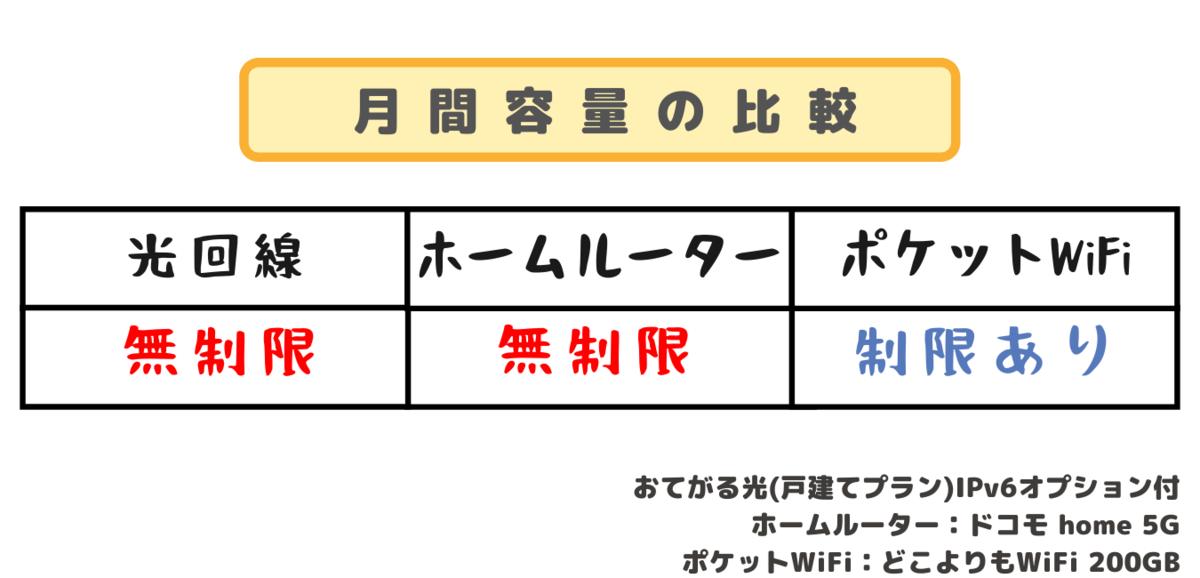 f:id:otokonobiyo:20210919111501p:plain