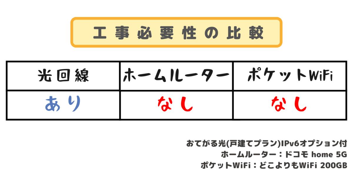 f:id:otokonobiyo:20210919111504p:plain