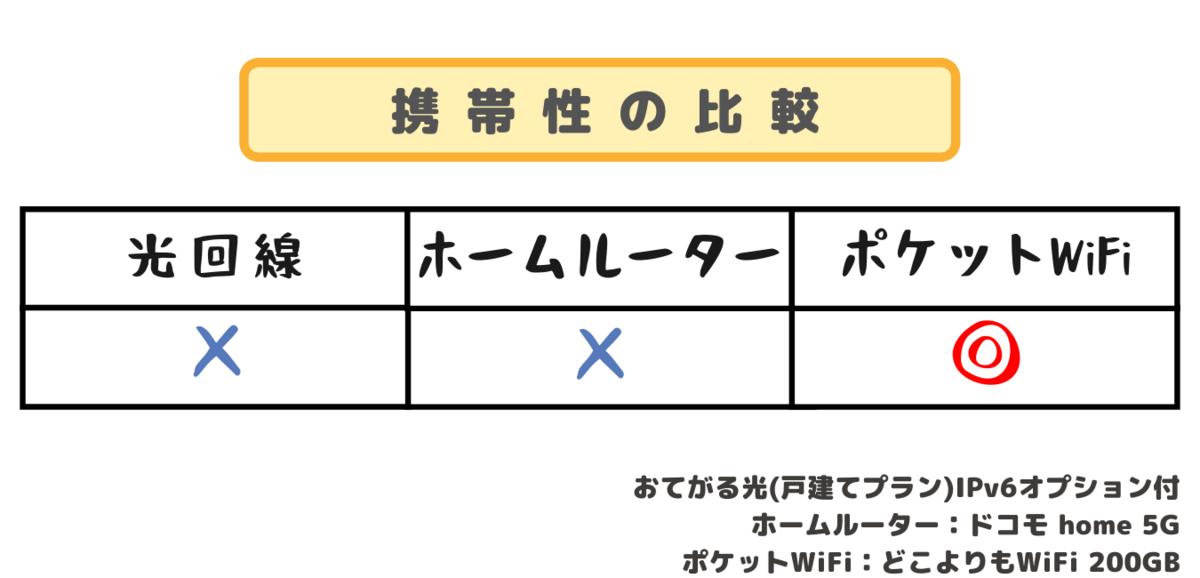 f:id:otokonobiyo:20210919111507p:plain