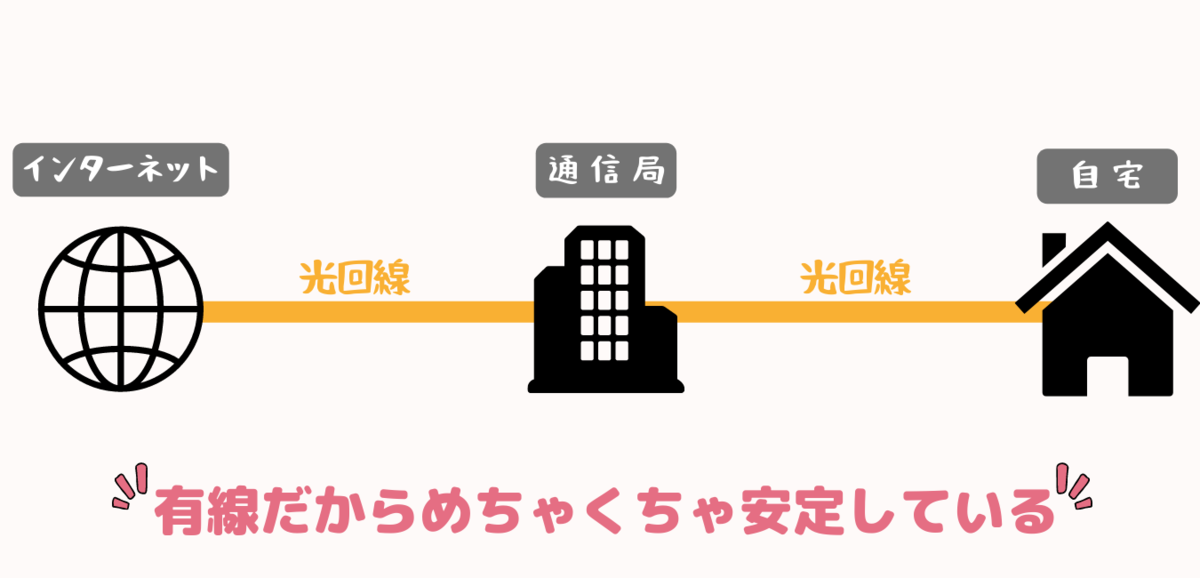 f:id:otokonobiyo:20210919224948p:plain