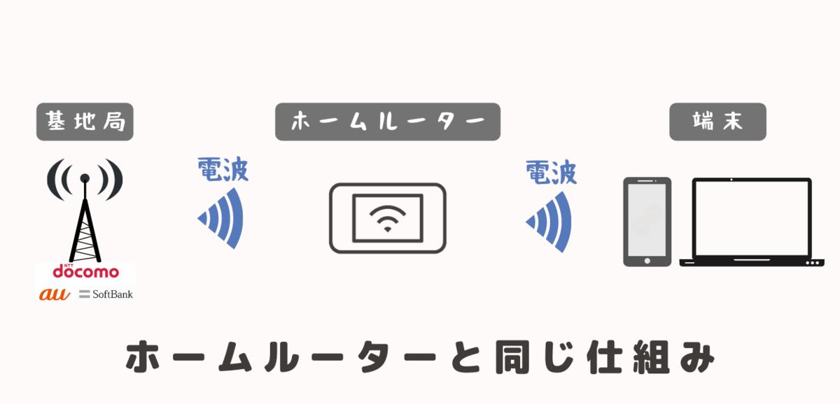 f:id:otokonobiyo:20210919230035p:plain