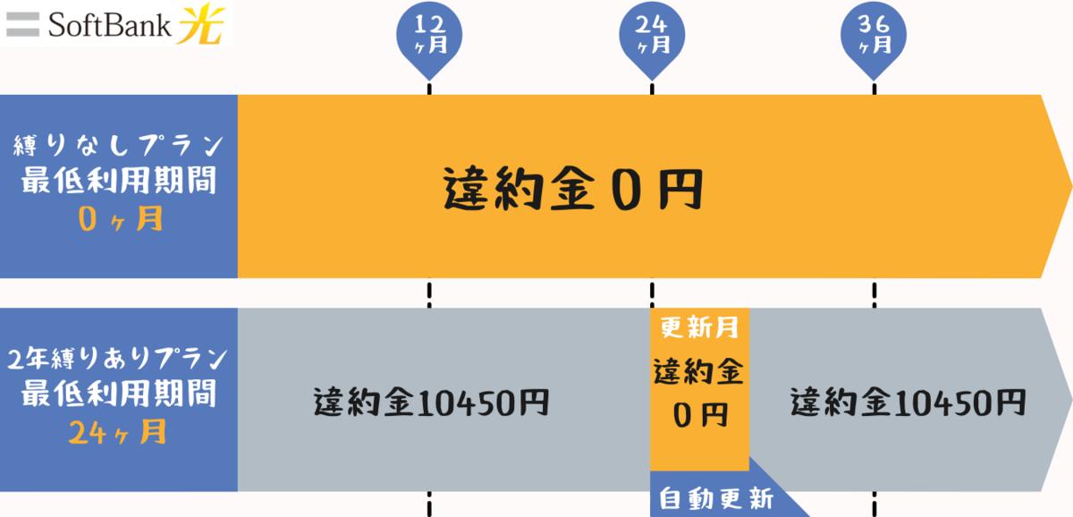 f:id:otokonobiyo:20210922110748p:plain