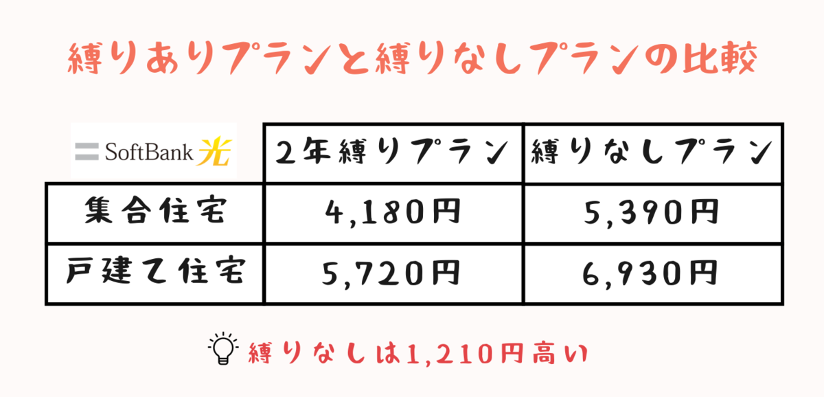 f:id:otokonobiyo:20210922141600p:plain