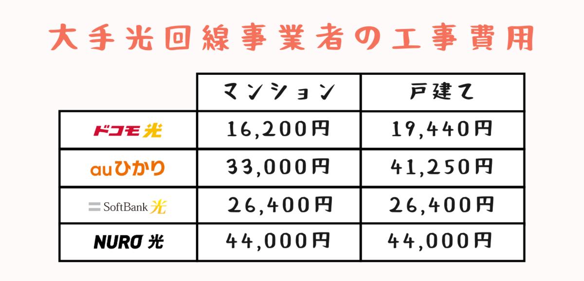 f:id:otokonobiyo:20210922141713p:plain