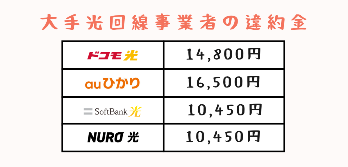 f:id:otokonobiyo:20210922141724p:plain