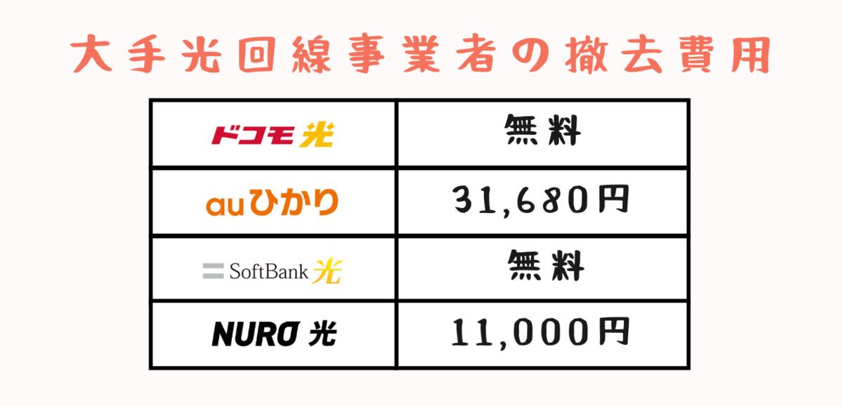 f:id:otokonobiyo:20210922141915p:plain