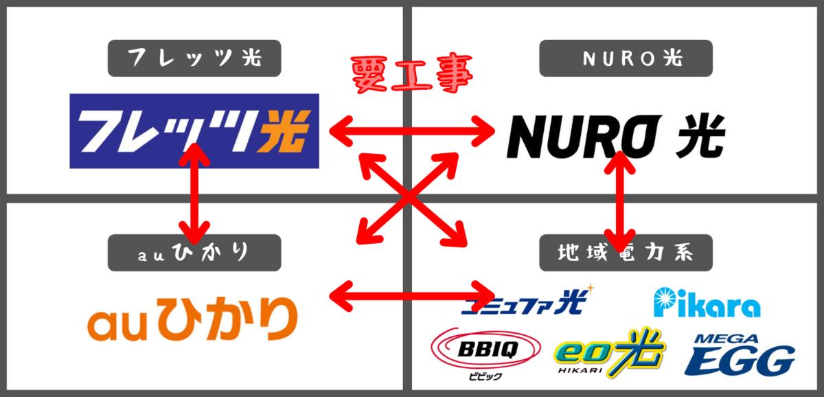 f:id:otokonobiyo:20210922165449p:plain