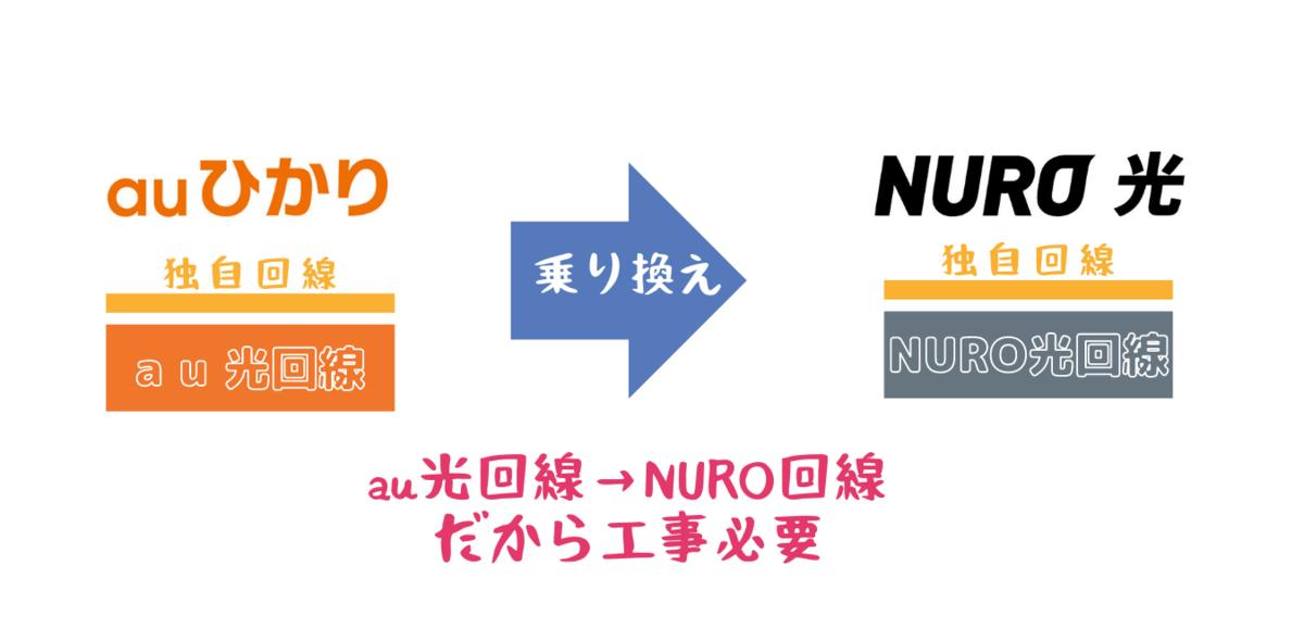 f:id:otokonobiyo:20210923145346p:plain