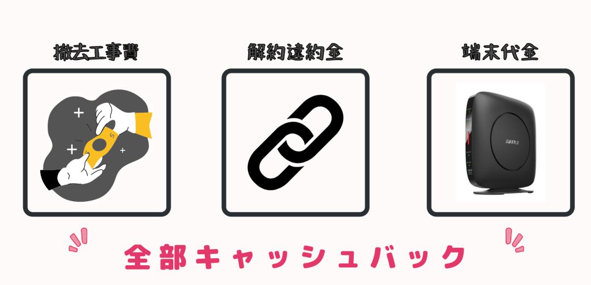 f:id:otokonobiyo:20210923150515p:plain