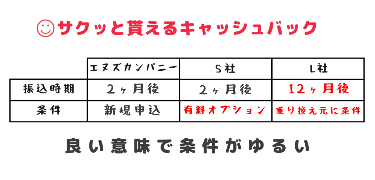 f:id:otokonobiyo:20210923151635p:plain
