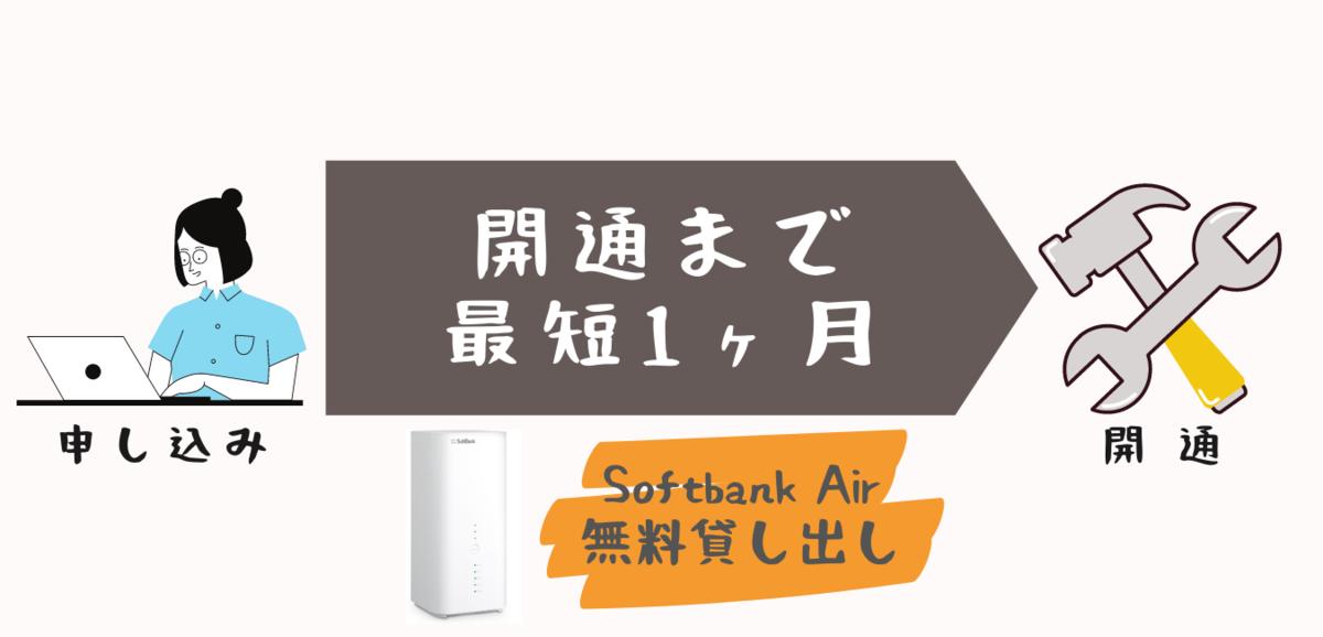 f:id:otokonobiyo:20210923154420p:plain