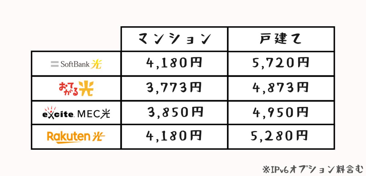 f:id:otokonobiyo:20210923173130p:plain