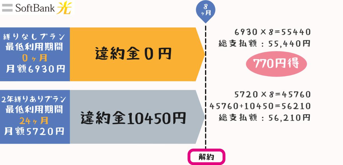 f:id:otokonobiyo:20210923175131p:plain