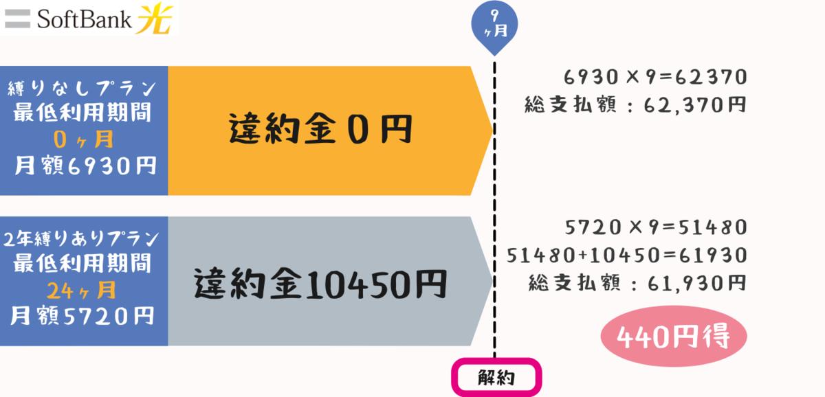 f:id:otokonobiyo:20210923175409p:plain