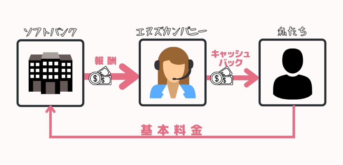 f:id:otokonobiyo:20210923180449p:plain