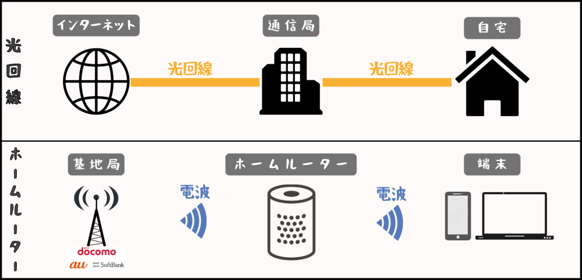 f:id:otokonobiyo:20210927095001p:plain
