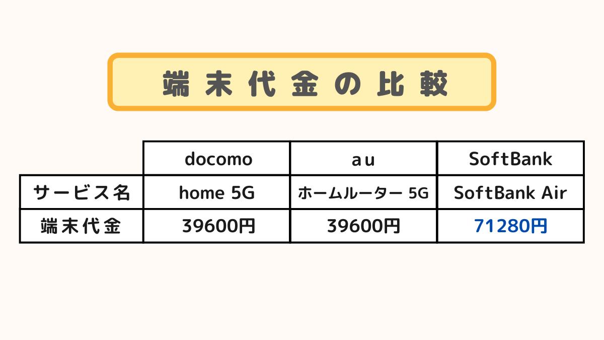 f:id:otokonobiyo:20210927105754p:plain