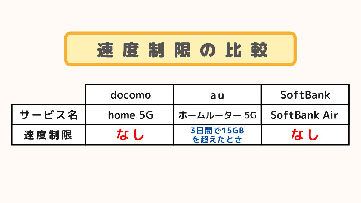 f:id:otokonobiyo:20210927105817p:plain