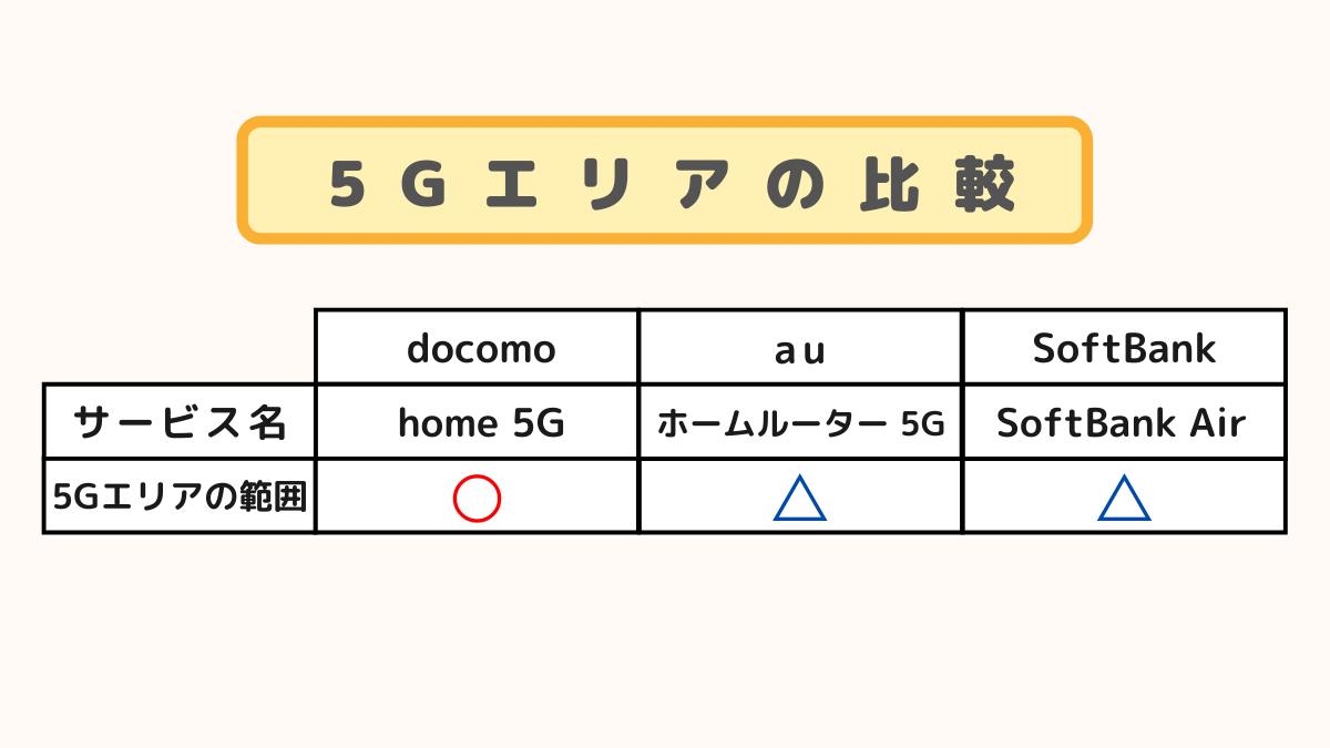 f:id:otokonobiyo:20210927105902p:plain