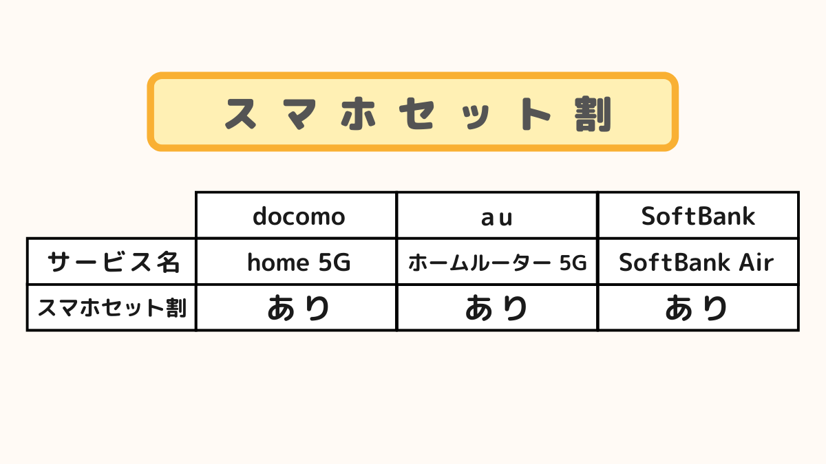 f:id:otokonobiyo:20210927105930p:plain