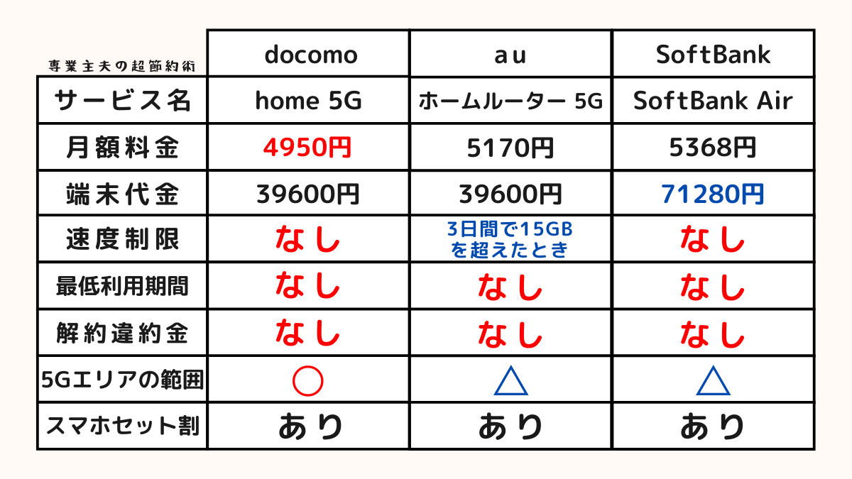 f:id:otokonobiyo:20210927115736p:plain