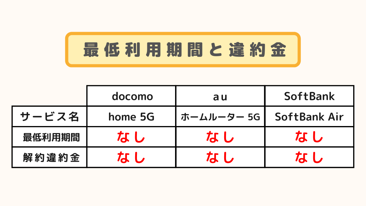 f:id:otokonobiyo:20210927125148p:plain