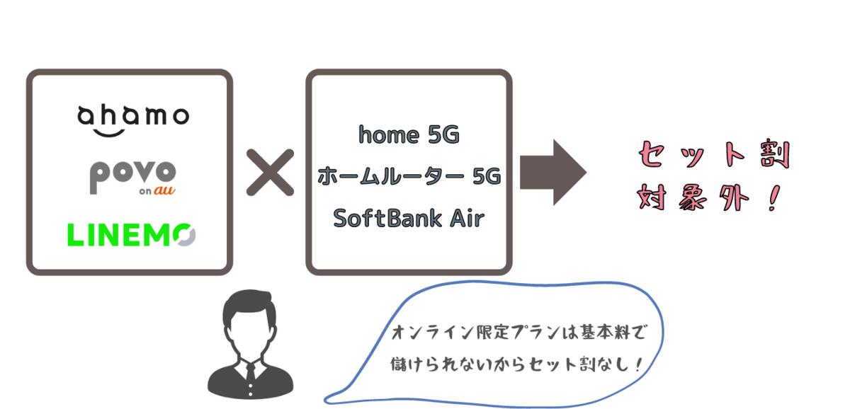 f:id:otokonobiyo:20210927160528p:plain