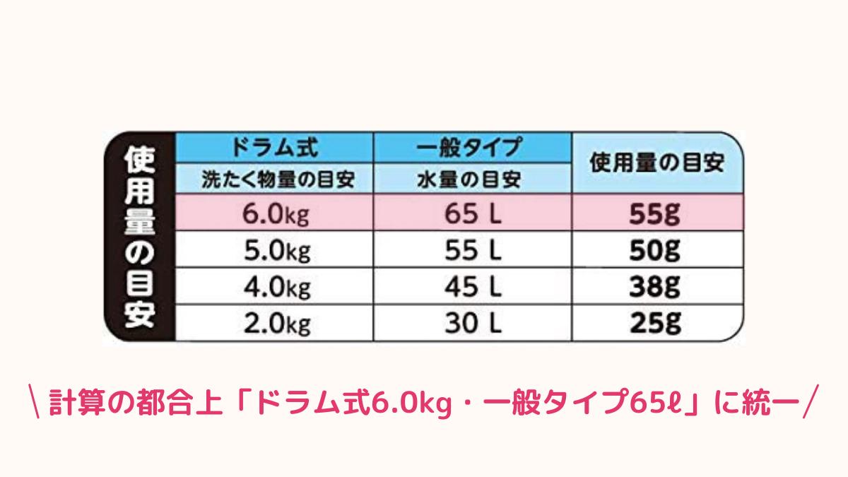 f:id:otokonobiyo:20211002110024p:plain