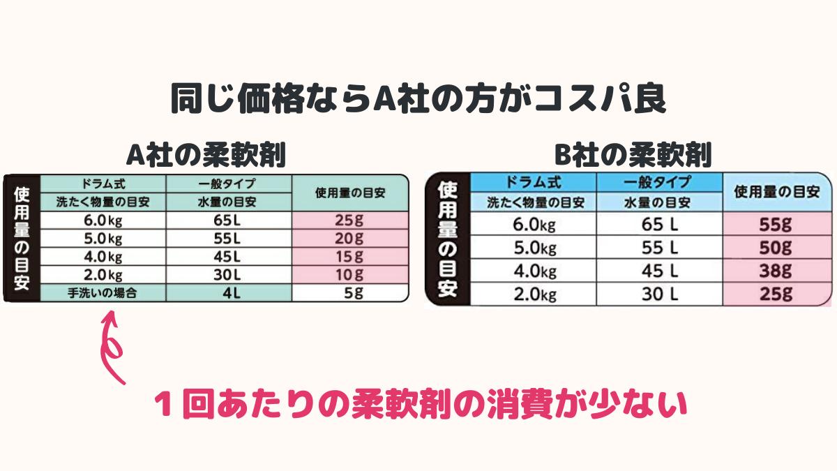 f:id:otokonobiyo:20211004132256p:plain