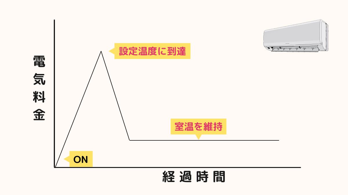 f:id:otokonobiyo:20211007115049p:plain