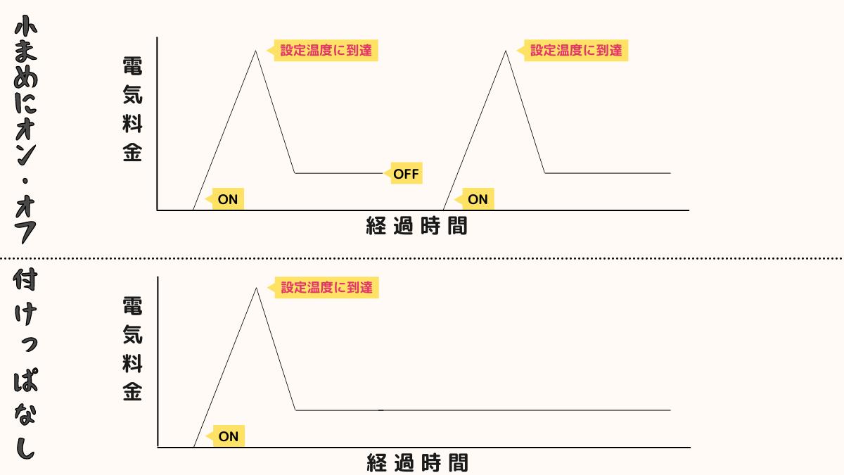 f:id:otokonobiyo:20211007134815p:plain