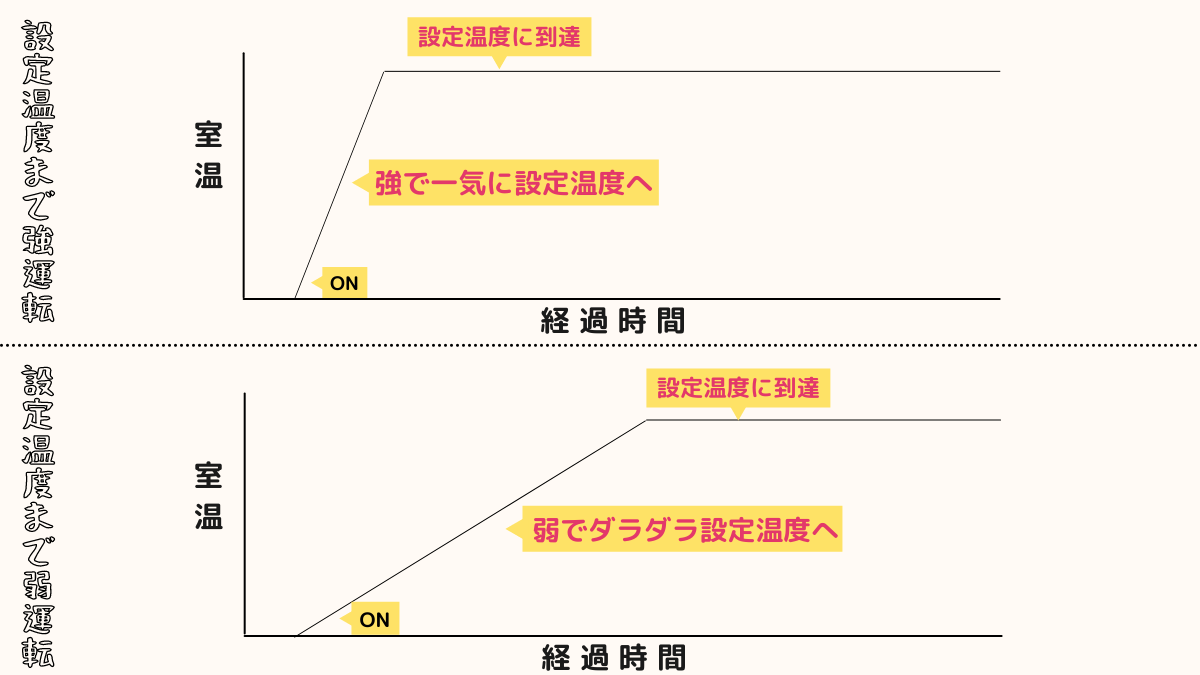 f:id:otokonobiyo:20211007135945p:plain