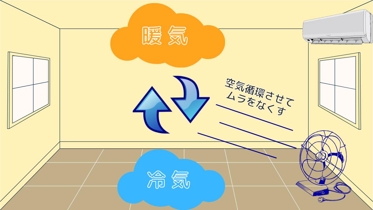 f:id:otokonobiyo:20211007221808p:plain