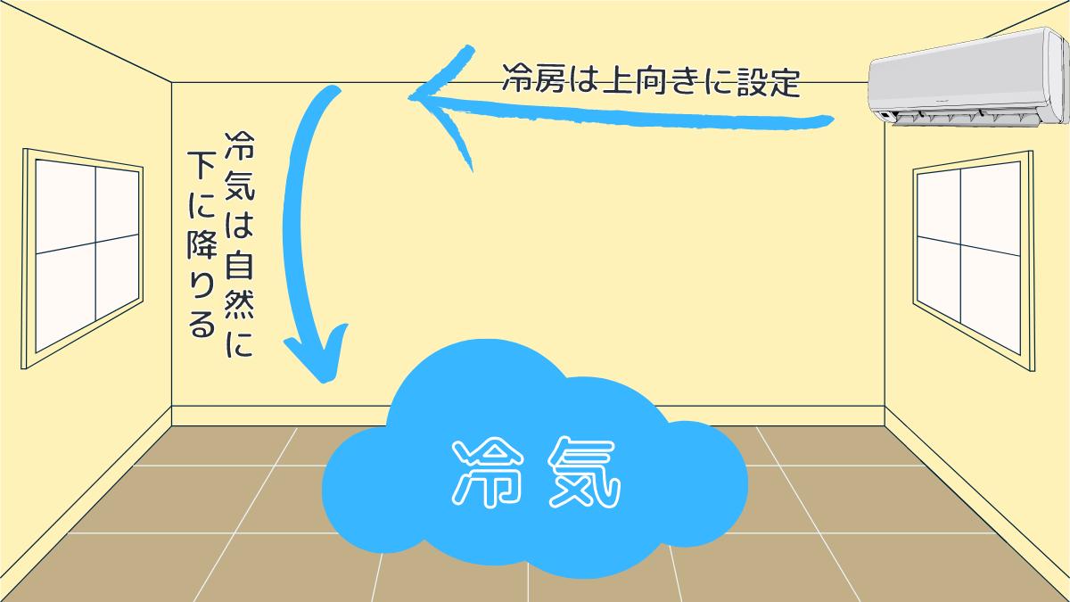 f:id:otokonobiyo:20211007221846p:plain