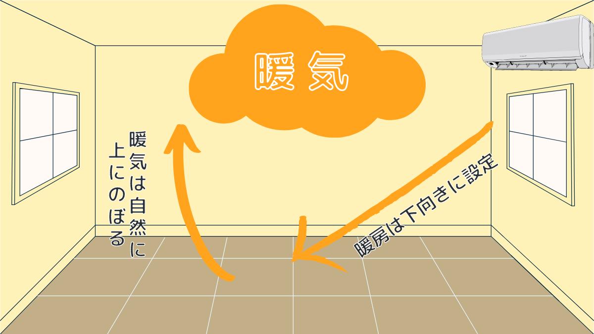 f:id:otokonobiyo:20211007221849p:plain