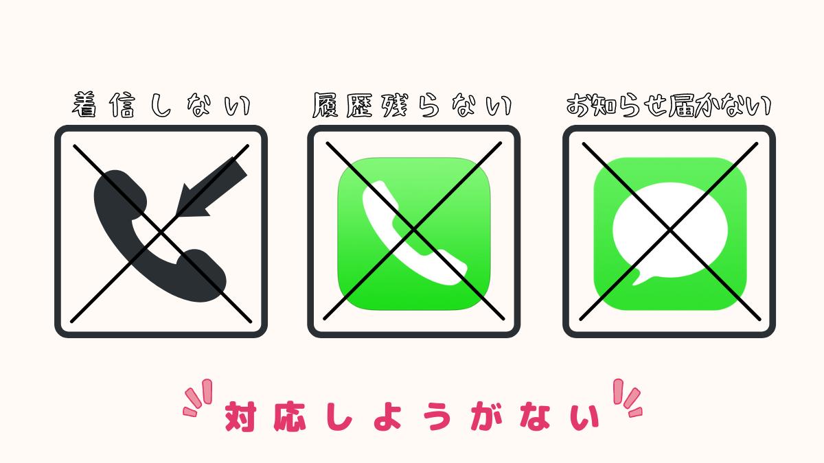f:id:otokonobiyo:20211008145759p:plain