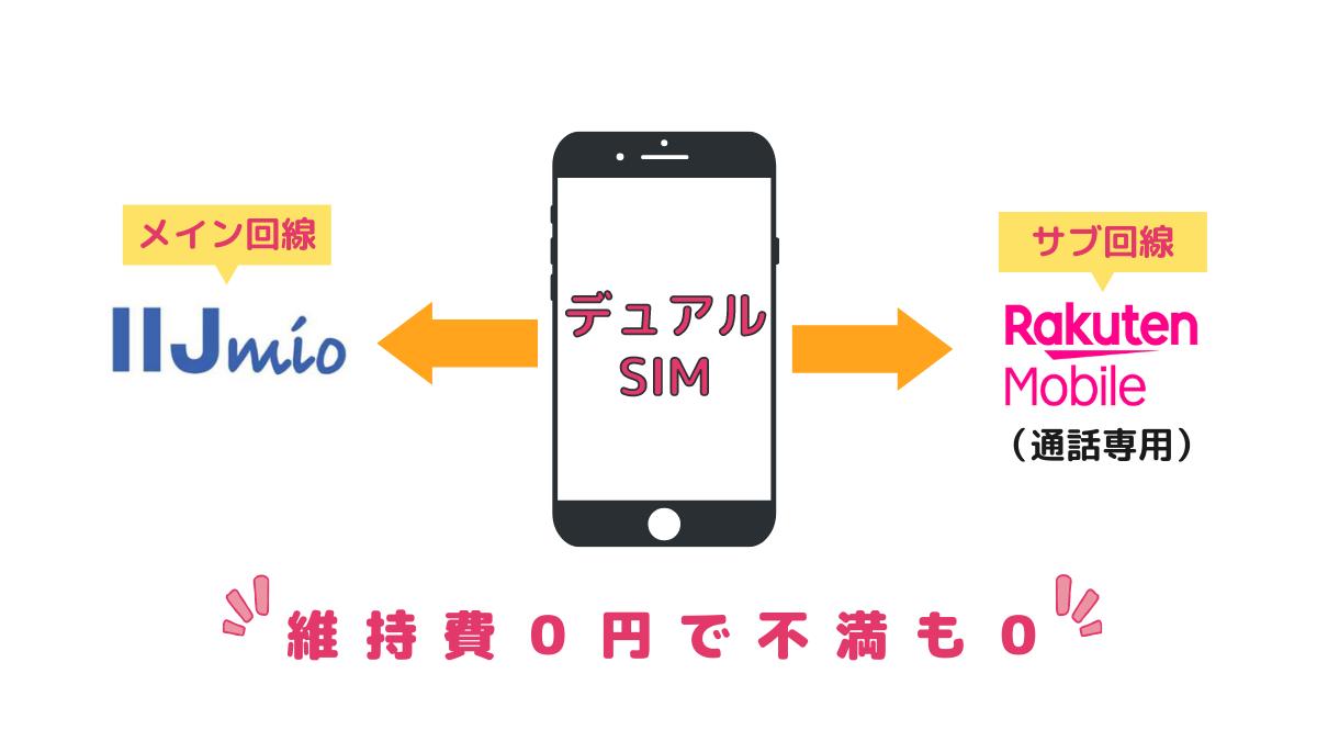 f:id:otokonobiyo:20211009122758p:plain