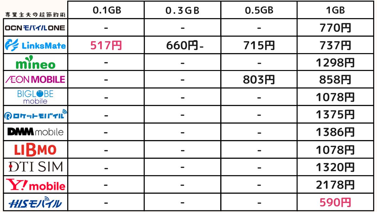 f:id:otokonobiyo:20211011131044p:plain